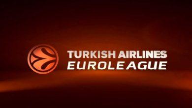 Eurolega 2019